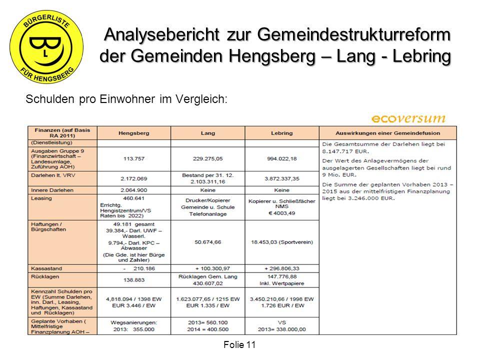 Analysebericht zur Gemeindestrukturreform der Gemeinden Hengsberg – Lang - Lebring Schulden pro Einwohner im Vergleich: Folie 11