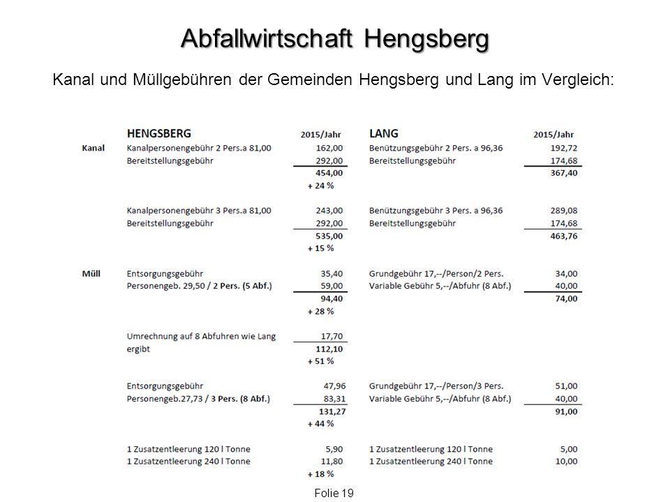 Abfallwirtschaft Hengsberg Kanal und Müllgebühren der Gemeinden Hengsberg und Lang im Vergleich: Folie 19