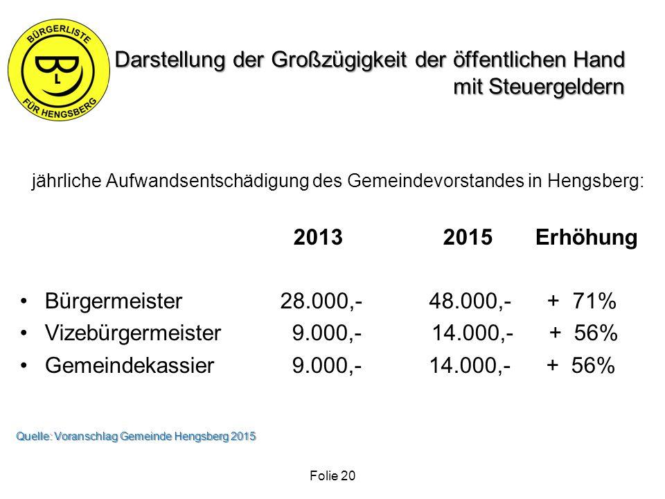 Darstellung der Großzügigkeit der öffentlichen Hand mit Steuergeldern Quelle: Voranschlag Gemeinde Hengsberg 2015 jährliche Aufwandsentschädigung des