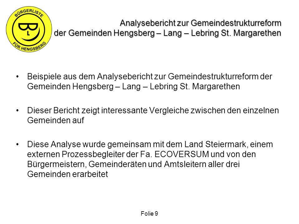 Analysebericht zur Gemeindestrukturreform der Gemeinden Hengsberg – Lang – Lebring St. Margarethen Beispiele aus dem Analysebericht zur Gemeindestrukt