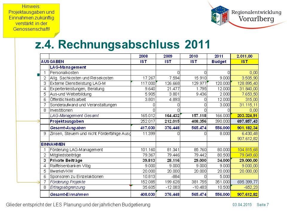 z.4. Rechnungsabschluss 2011  In Ausarbeitung 03.04.2015 Seite 7 Hinweis: Projektausgaben und Einnahmen zukünftig verstärkt in der Genossenschaft! Gl