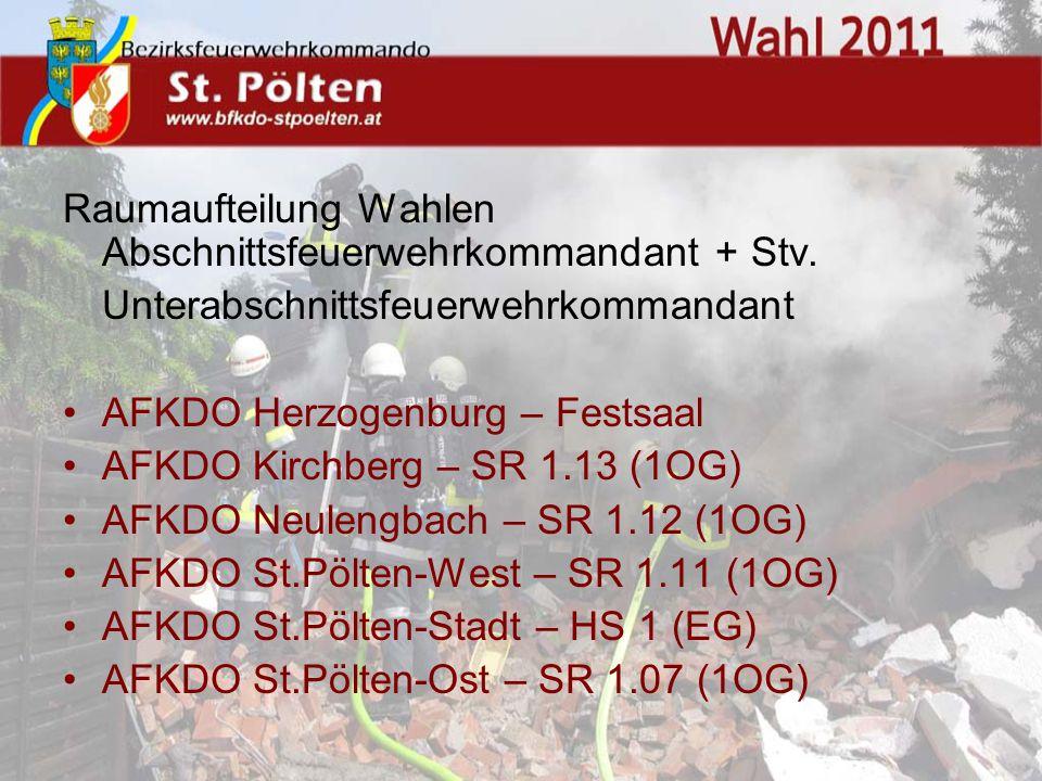 Raumaufteilung Wahlen Abschnittsfeuerwehrkommandant + Stv.
