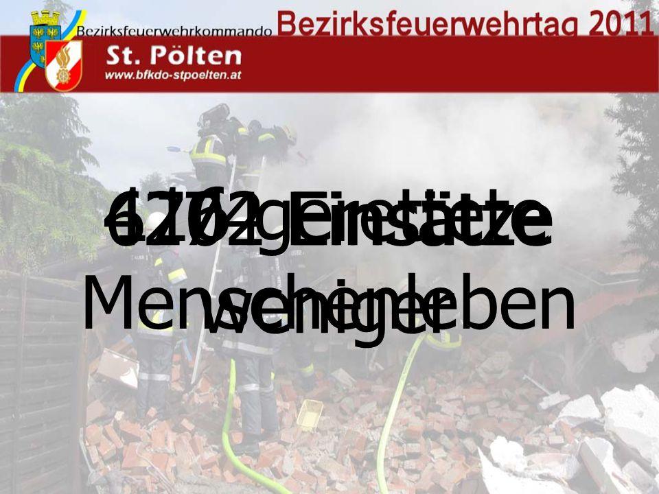 Diese Präsentation wurde gestaltet von BSBÖD Florian Schmidtbauer Bildmaterial Feuerwehren des Bezirkes St.Pölten Vertonung Oliver Veres // www.pulseimpact.com