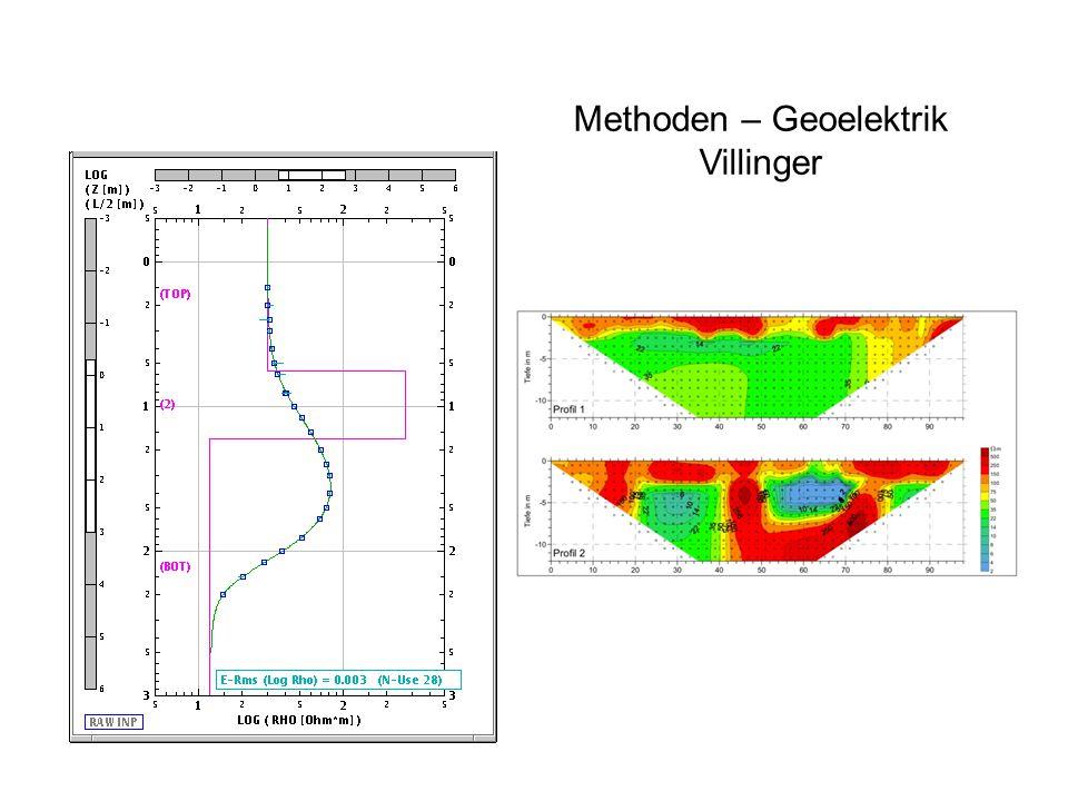 Methoden – Geoelektrik Villinger