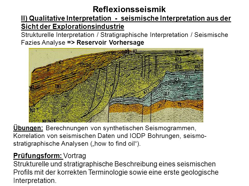 Reflexionsseismik II) Qualitative Interpretation - seismische Interpretation aus der Sicht der Explorationsindustrie Strukturelle Interpretation / Str