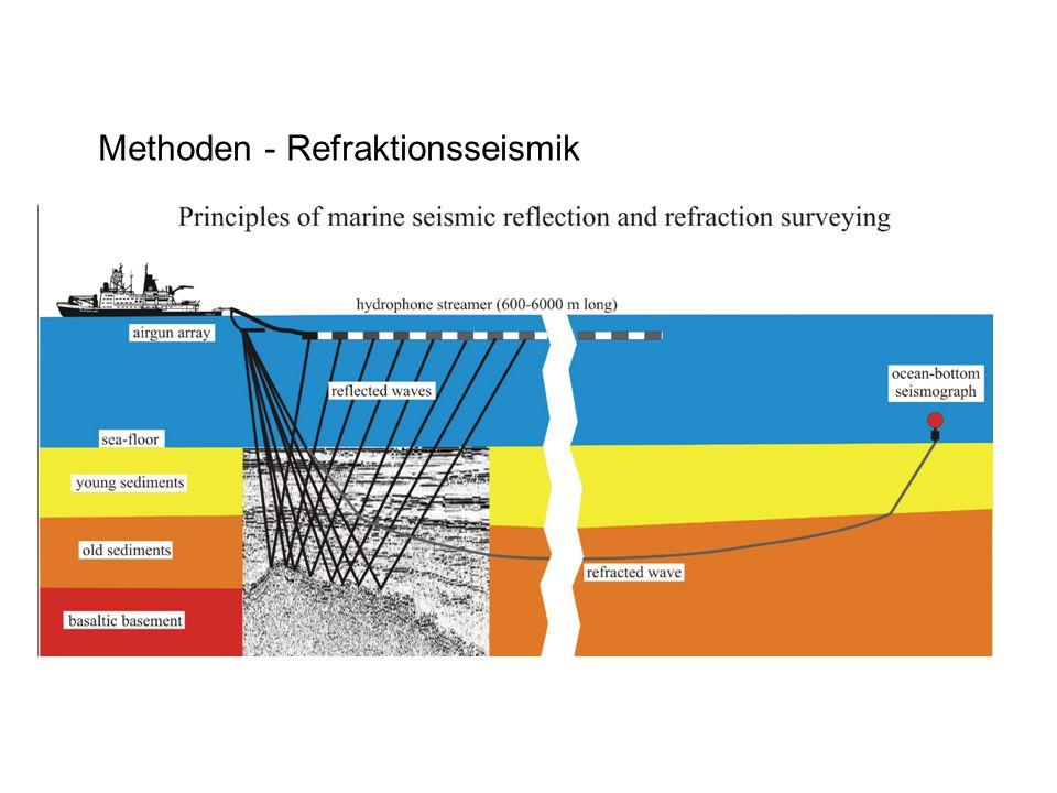 Inhalt:  Praktische Übungen zur Bestimmung von seismischenGeschwindigkeiten an ausgewählten Beispielen  Verständnis für die unterschiedliche Berechnung von Geschwindigkeiten für reflektions-/refraktionsseismischen Daten.