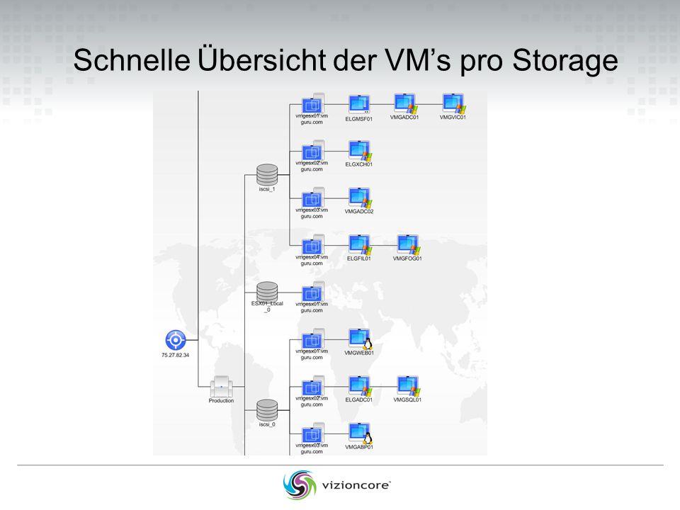 Schnelle Übersicht der VM's pro Storage