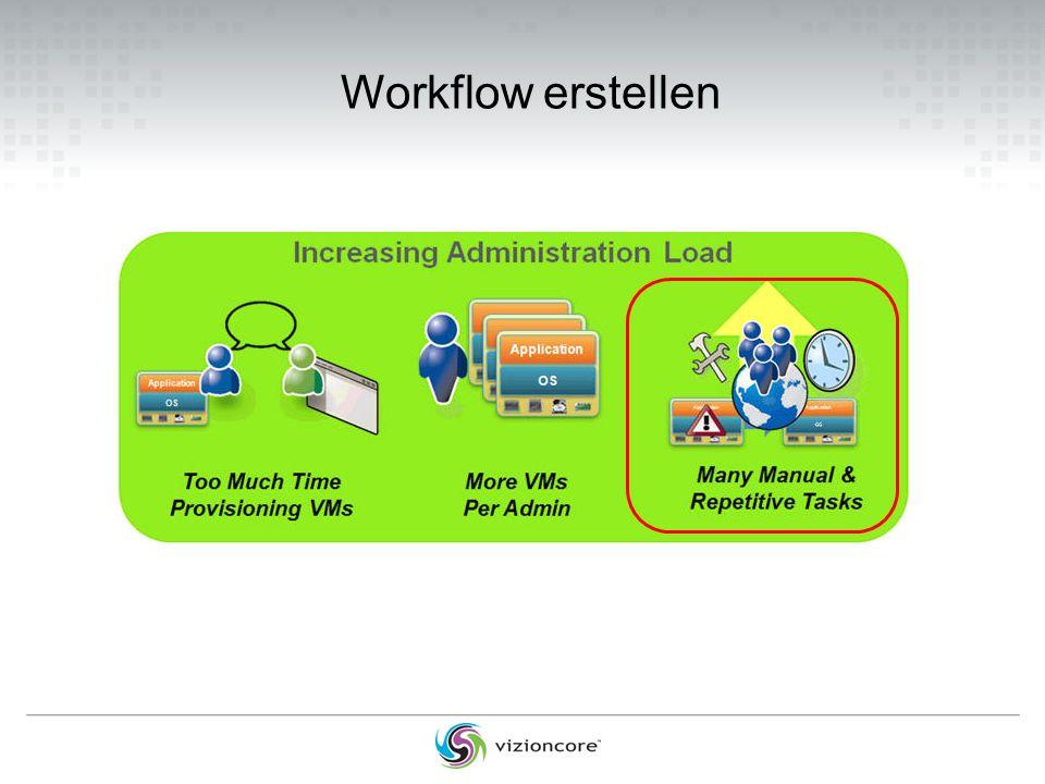 Workflow erstellen