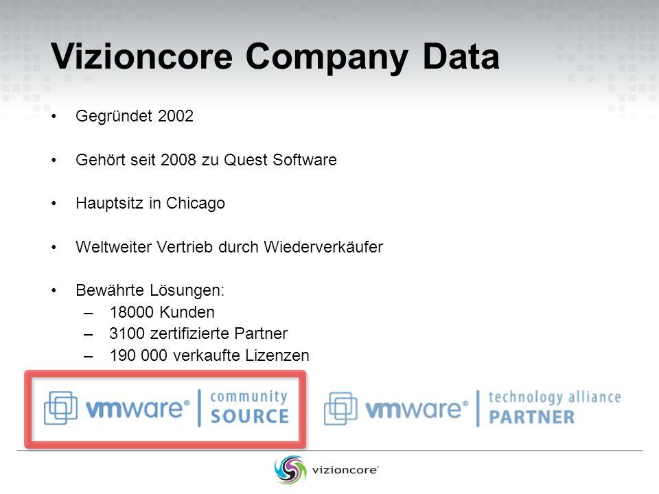 Gegründet 2002 Gehört seit 2008 zu Quest Software Hauptsitz in Chicago Weltweiter Vertrieb durch Wiederverkäufer Bewährte Lösungen: – 18000 Kunden – 3100 zertifizierte Partner – 190 000 verkaufte Lizenzen Vizioncore Company Data