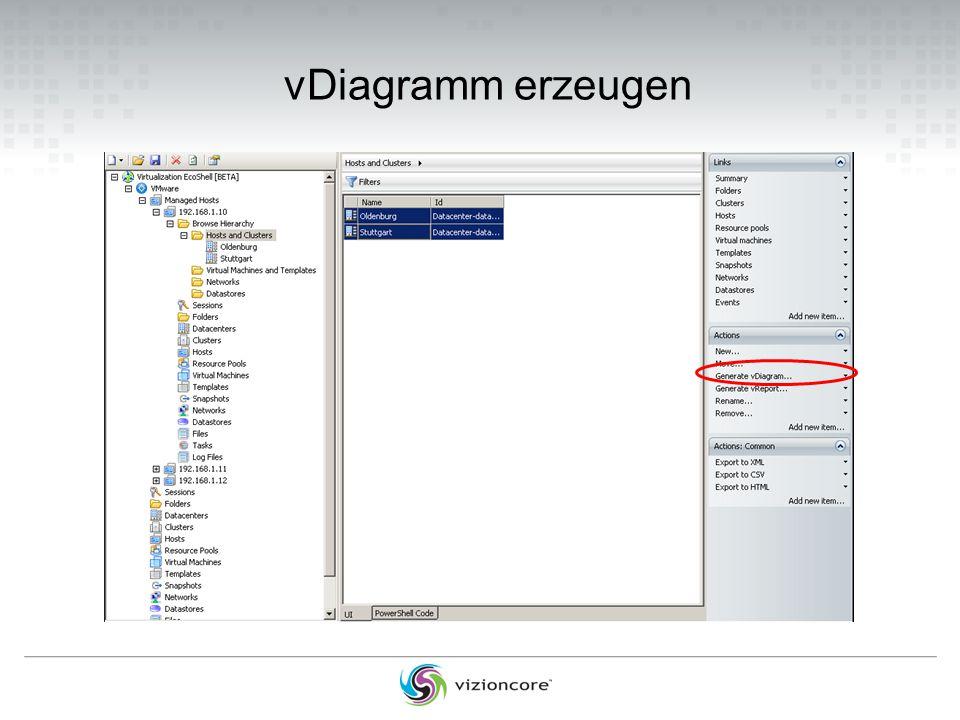 Zuordnung von virtuelle Machinen