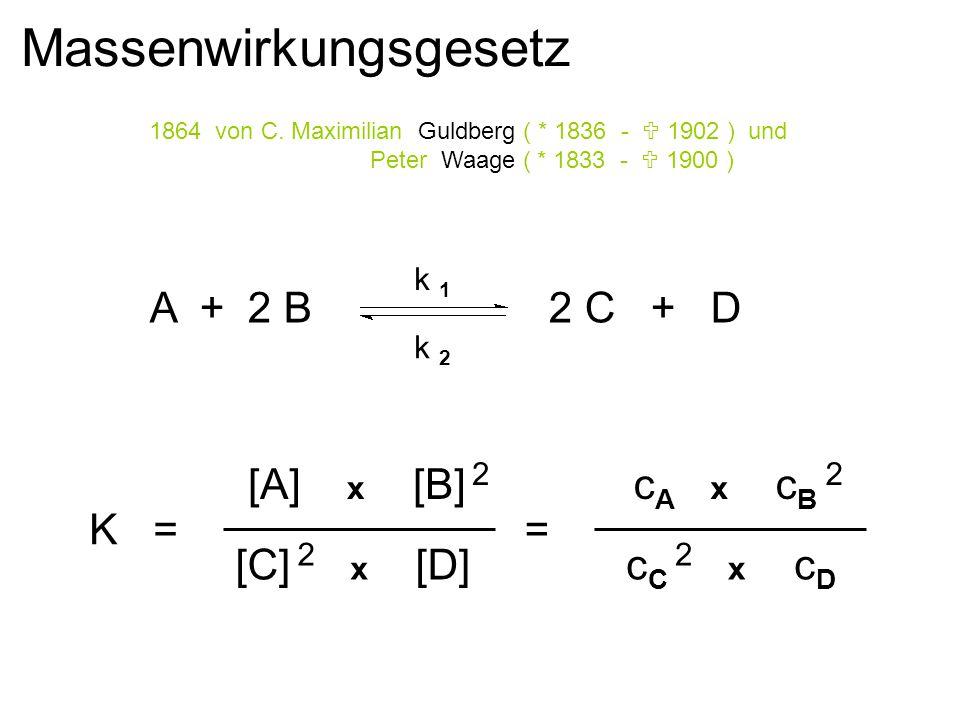 Anwendung des Massenwirkungsgesetzes auf die Dissoziation einer Säure HA K = [HA] [H ] x [A ] S S - lg K S = pK S - lg [H ] = pH lg K S = lg [H ] + lg [HA] [A ] HA H + A logarithmieren der Gleichung