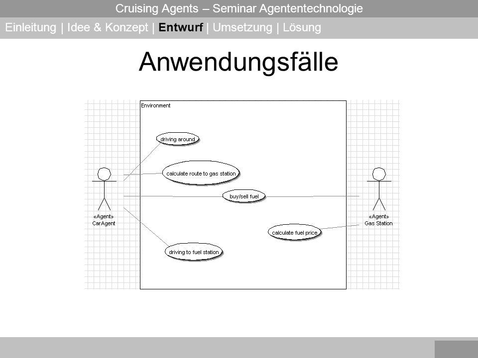 Cruising Agents – Seminar Agententechnologie Anwendungsfälle Einleitung | Idee & Konzept | Entwurf | Umsetzung | Lösung