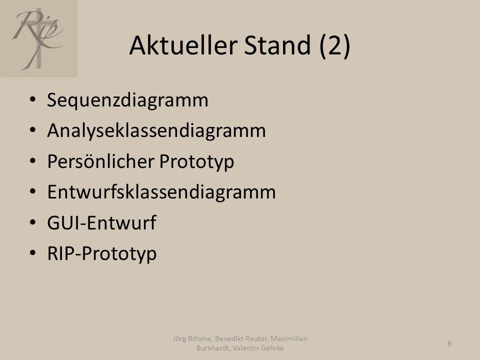 Aktueller Stand (2) Sequenzdiagramm Analyseklassendiagramm Persönlicher Prototyp Entwurfsklassendiagramm GUI-Entwurf RIP-Prototyp Jörg Böhme, Benedikt Reuter, Maximilian Burkhardt, Valentin Gehrke 8