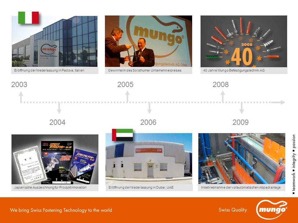 2003 2004 2005 2006 Eröffnung der Niederlassung in Padova, Italien Gewinnerin des Solothurner Unternehmerpreises Japanische Auszeichnung für Produktin