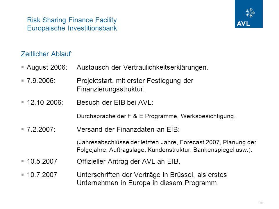 """11 Risk Sharing Finance Facility Europäische Investitionsbank Facit aus Sicht AVL:  Die Antragsbearbeitung und die """"Due Diligence wurde von der EIB sehr professionell und in angenehmer Atmosphäre angewickelt."""