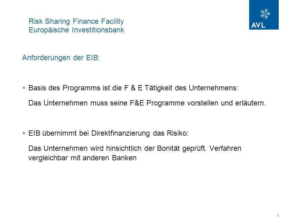 10 Risk Sharing Finance Facility Europäische Investitionsbank Zeitlicher Ablauf:  August 2006: Austausch der Vertraulichkeitserklärungen.