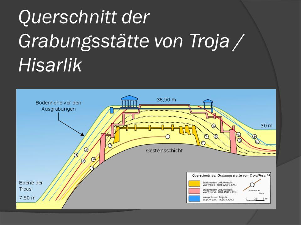 Trojas Funktion  Troja hatte eine begünstigte Lage, sie kontrollierte den Zugang zum Schwarzen Meer.