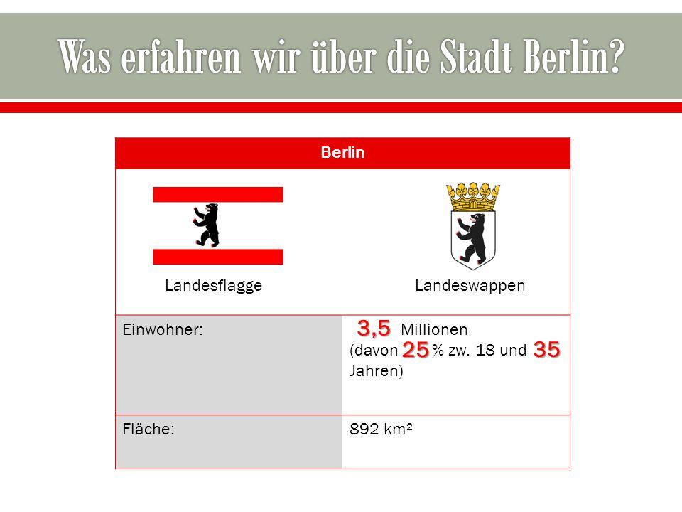 Berlin Landesflagge Landeswappen Einwohner: Millionen (davon % zw. 18 und Jahren) Fläche:892 km² 25 35 3,5