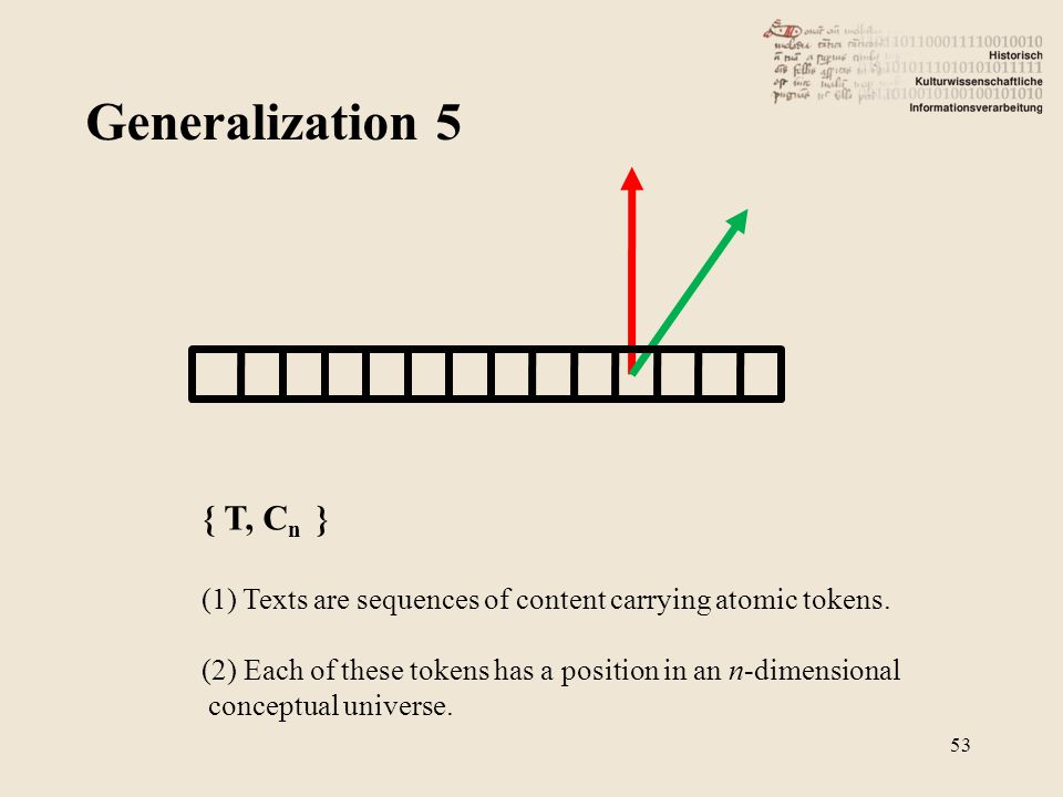 Generalization 5 53 { T, C n } (1) Texts are sequences of content carrying atomic tokens.