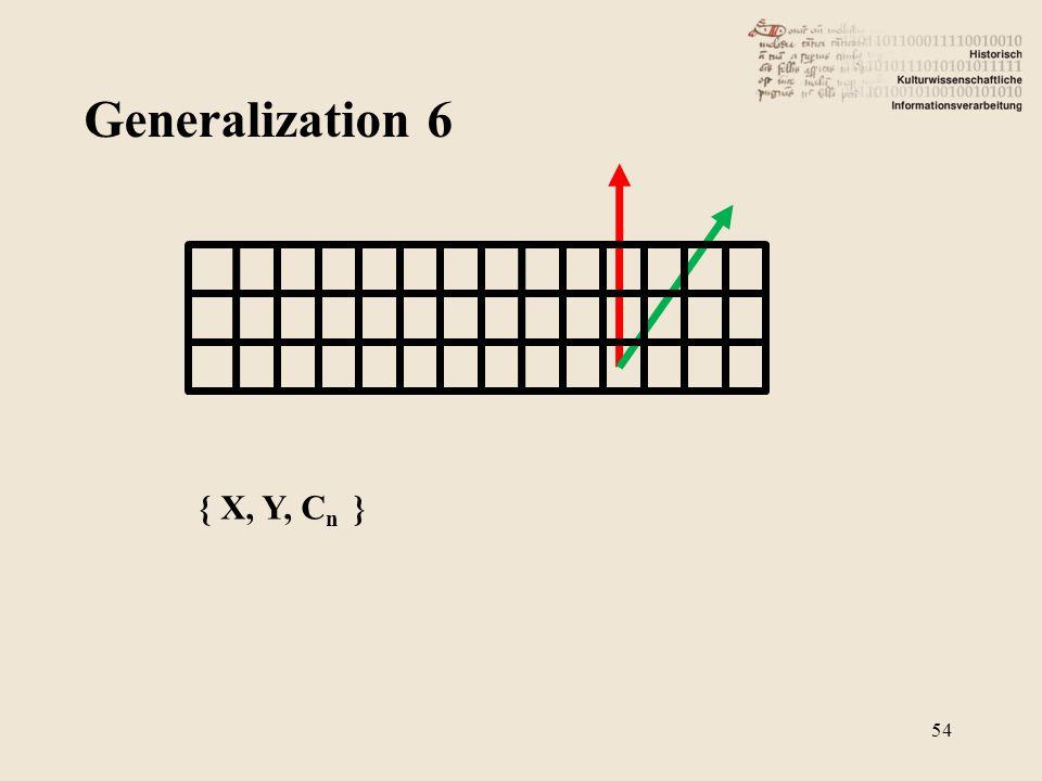 Generalization 6 54 { X, Y, C n }