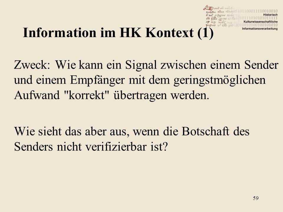 Zweck: Wie kann ein Signal zwischen einem Sender und einem Empfänger mit dem geringstmöglichen Aufwand korrekt übertragen werden.
