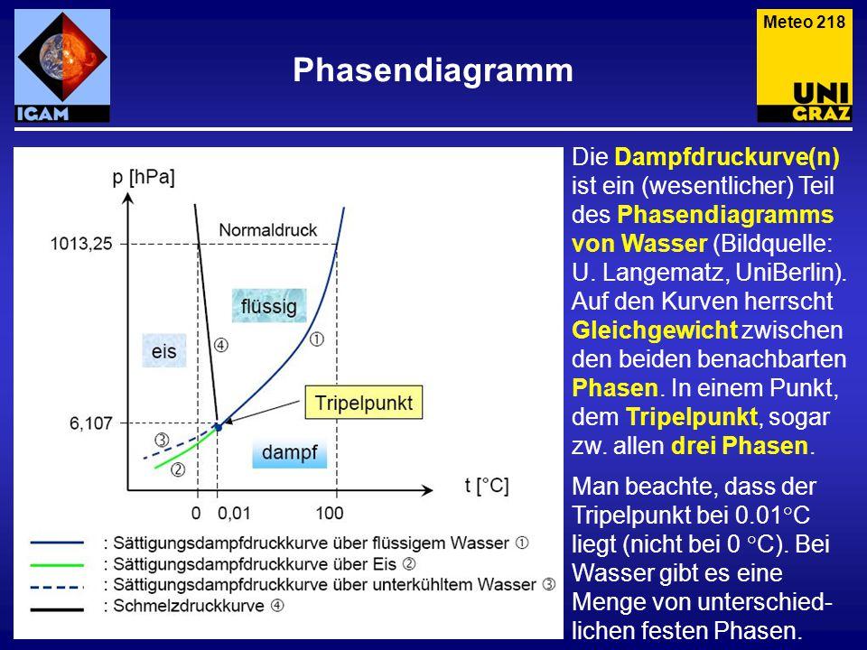 Meteo 218 Phasendiagramm Die Dampfdruckurve(n) ist ein (wesentlicher) Teil des Phasendiagramms von Wasser (Bildquelle: U. Langematz, UniBerlin). Auf d