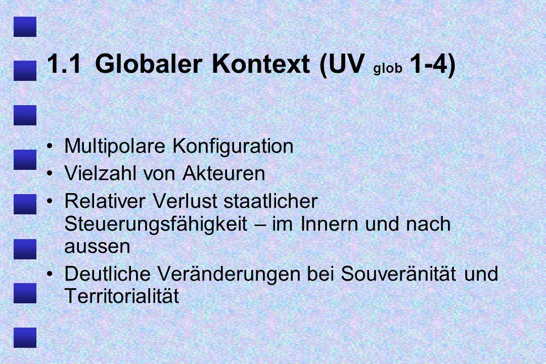 1.1Globaler Kontext (UV glob 1-4) Multipolare Konfiguration Vielzahl von Akteuren Relativer Verlust staatlicher Steuerungsfähigkeit – im Innern und nach aussen Deutliche Veränderungen bei Souveränität und Territorialität
