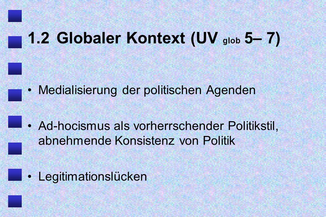 2.1Nationaler Kontext (UV nat 1-3) Zivilmacht Korporatismus Handelsstaat
