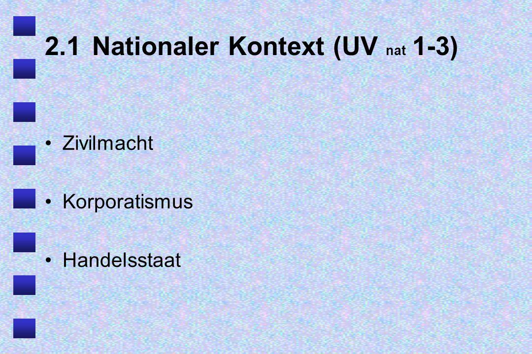 2.2Nationaler Kontext (UV nat 4-7) Historische Kontingenzen Integrationspolitik Vereinigung 1991 Europäischer Stabilitätspakt