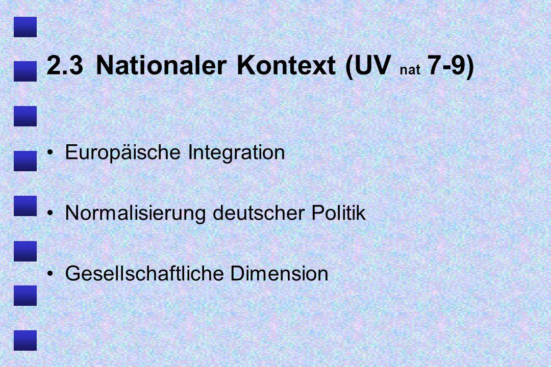 3.1Bedingende Faktoren (agenda setting) Tägliche Medien-Berichterstattung Ständige Wahlen (Wechselnde) Koalitionen Mehr-Ebenen-Spiele