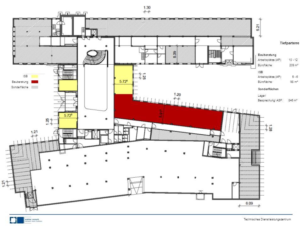 Tiefparterre Bauberatung Arbeitsplätze (AP): 10 - 12 Bürofläche: 209 m² ISB Arbeitsplätze (AP): 5 - 6 Bürofläche: 98 m² Sonderflächen Lager/ Besprechung/ ASF: 846 m² Technisches Dienstleistungszentrum ISB Bauberatung Sonderfläche