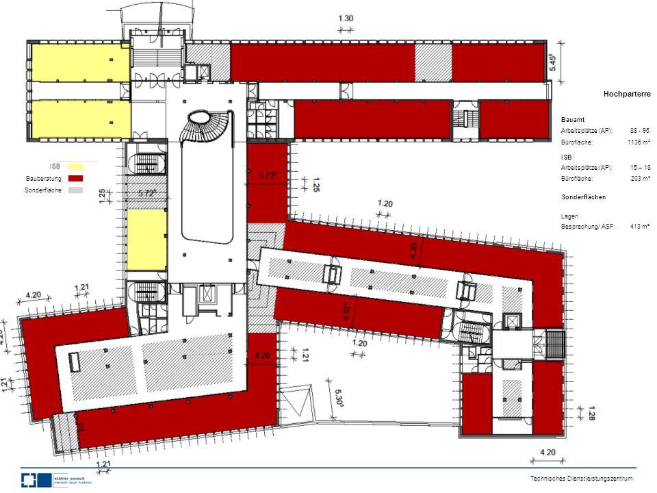Hochparterre Bauamt Arbeitsplätze (AP): 88 - 96 Bürofläche: 1136 m² ISB Arbeitsplätze (AP): 15 – 18 Bürofläche: 203 m² Sonderflächen Lager/ Besprechung/ ASF: 413 m² Technisches Dienstleistungszentrum ISB Bauberatung Sonderfläche