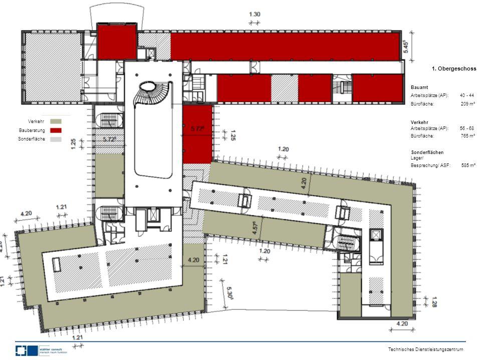 1. Obergeschoss Bauamt Arbeitsplätze (AP): 40 - 44 Bürofläche: 209 m² Verkehr Arbeitsplätze (AP): 56 - 68 Bürofläche: 765 m² Sonderflächen Lager/ Besp
