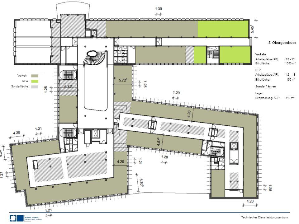 2. Obergeschoss Verkehr Arbeitsplätze (AP): 83 - 92 Bürofläche:1050 m² RPA Arbeitsplätze (AP): 12 – 13 Bürofläche: 155 m² Sonderflächen Lager/ Besprec