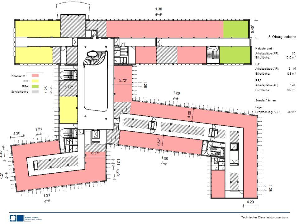 3. Obergeschoss Katasteramt Arbeitsplätze (AP): 86 Bürofläche:1012 m² ISB Arbeitsplätze (AP): 15 - 16 Bürofläche: 188 m² RPA Arbeitsplätze (AP): 7 - 8