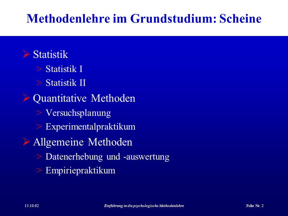 15.10.02Einführung in die psychologische MethodenlehreFolie Nr. 2 Methodenlehre im Grundstudium: Scheine  Statistik >Statistik I >Statistik II  Quan