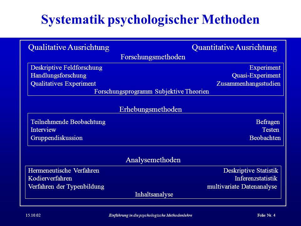 15.10.02Einführung in die psychologische MethodenlehreFolie Nr. 4 Systematik psychologischer Methoden Qualitative Ausrichtung Quantitative Ausrichtung