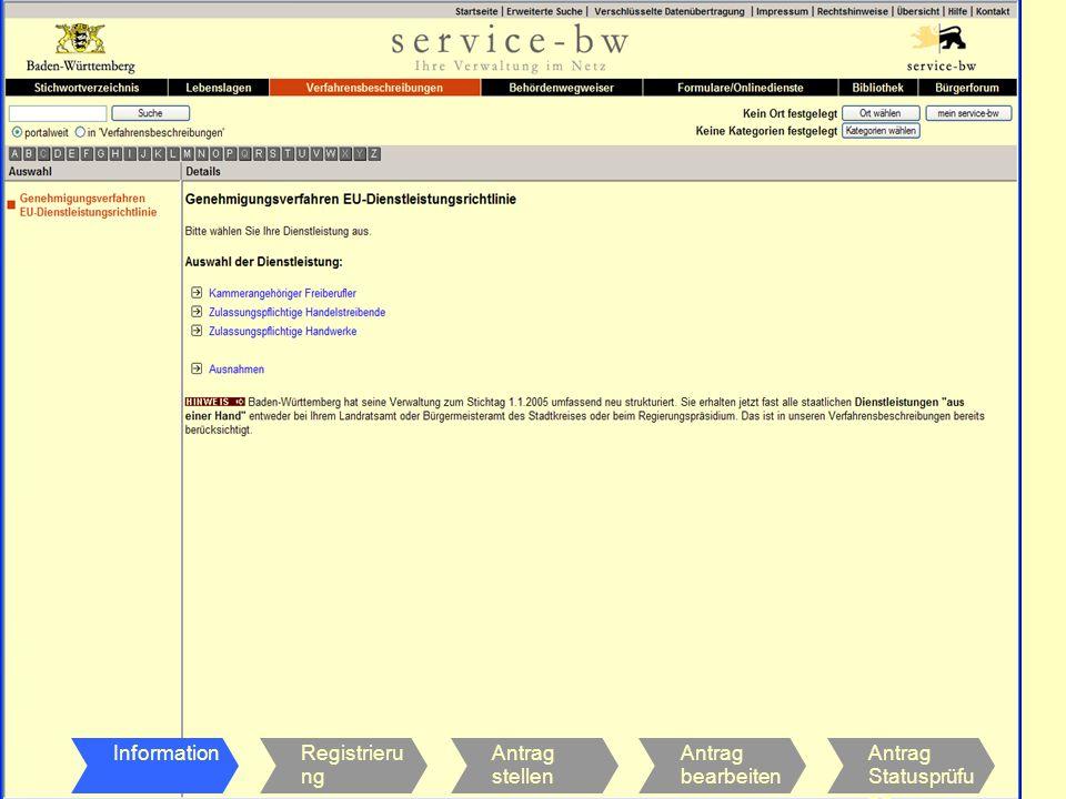 INNENMINISTERIUM Stabsstelle für Verwaltungsreform InformationRegistrieru ng Antrag stellen Antrag bearbeiten Antrag Statusprüfu ng