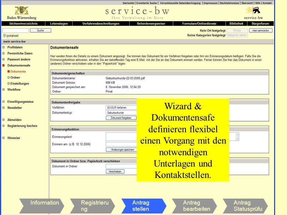 INNENMINISTERIUM Stabsstelle für Verwaltungsreform InformationRegistrieru ng Antrag stellen Antrag bearbeiten Antrag Statusprüfu ng Wizard & Dokumentensafe definieren flexibel einen Vorgang mit den notwendigen Unterlagen und Kontaktstellen.