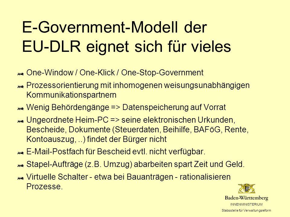 INNENMINISTERIUM Stabsstelle für Verwaltungsreform Dokumentensafe Wir haben die bessere Lösung.