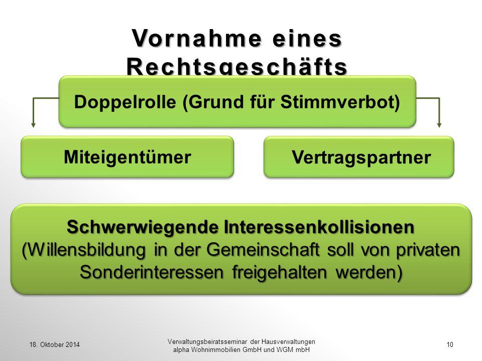 Vornahme eines Rechtsgeschäfts 18. Oktober 201410 Verwaltungsbeiratsseminar der Hausverwaltungen alpha Wohnimmobilien GmbH und WGM mbH Schwerwiegende