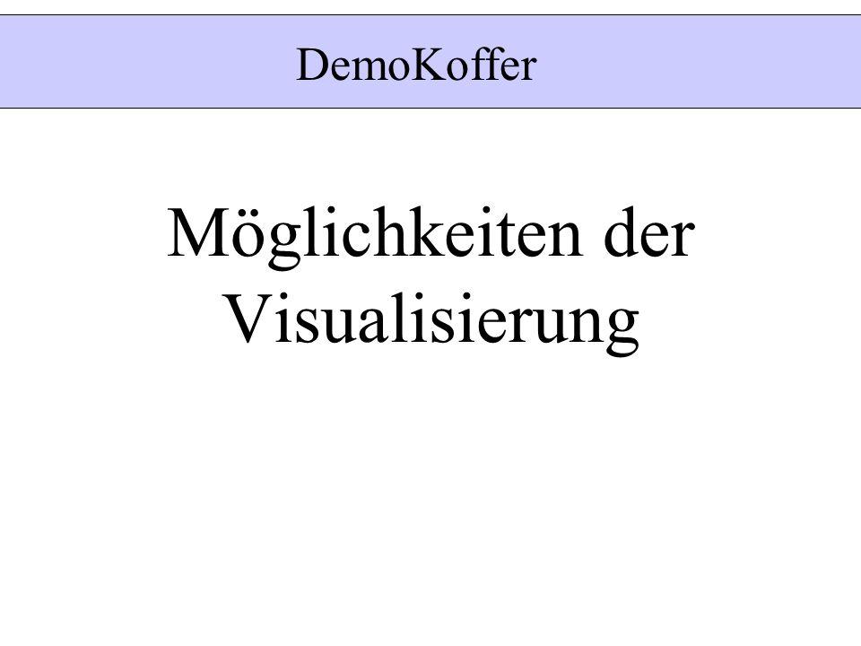 Möglichkeiten der Visualisierung DemoKoffer
