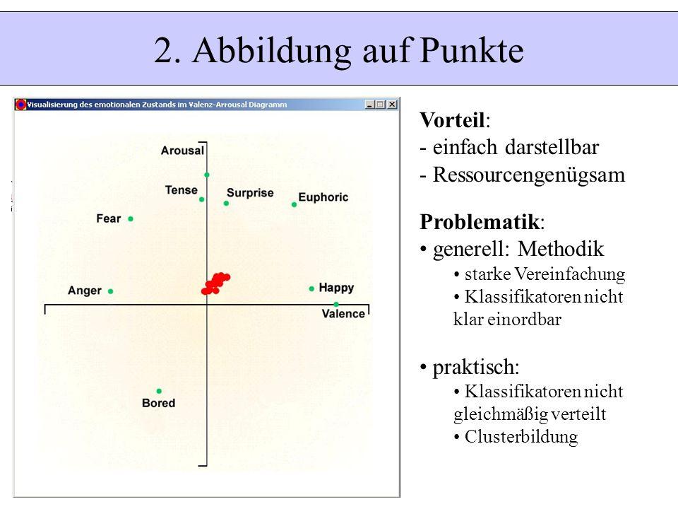 2. Abbildung auf Punkte Problematik: generell: Methodik starke Vereinfachung Klassifikatoren nicht klar einordbar praktisch: Klassifikatoren nicht gle