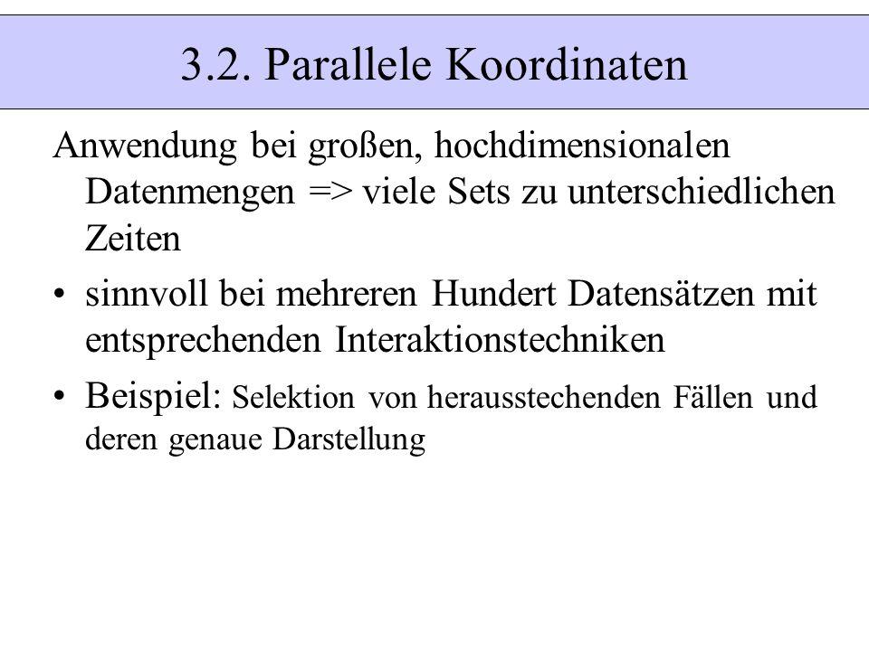 3.2. Parallele Koordinaten Anwendung bei großen, hochdimensionalen Datenmengen => viele Sets zu unterschiedlichen Zeiten sinnvoll bei mehreren Hundert