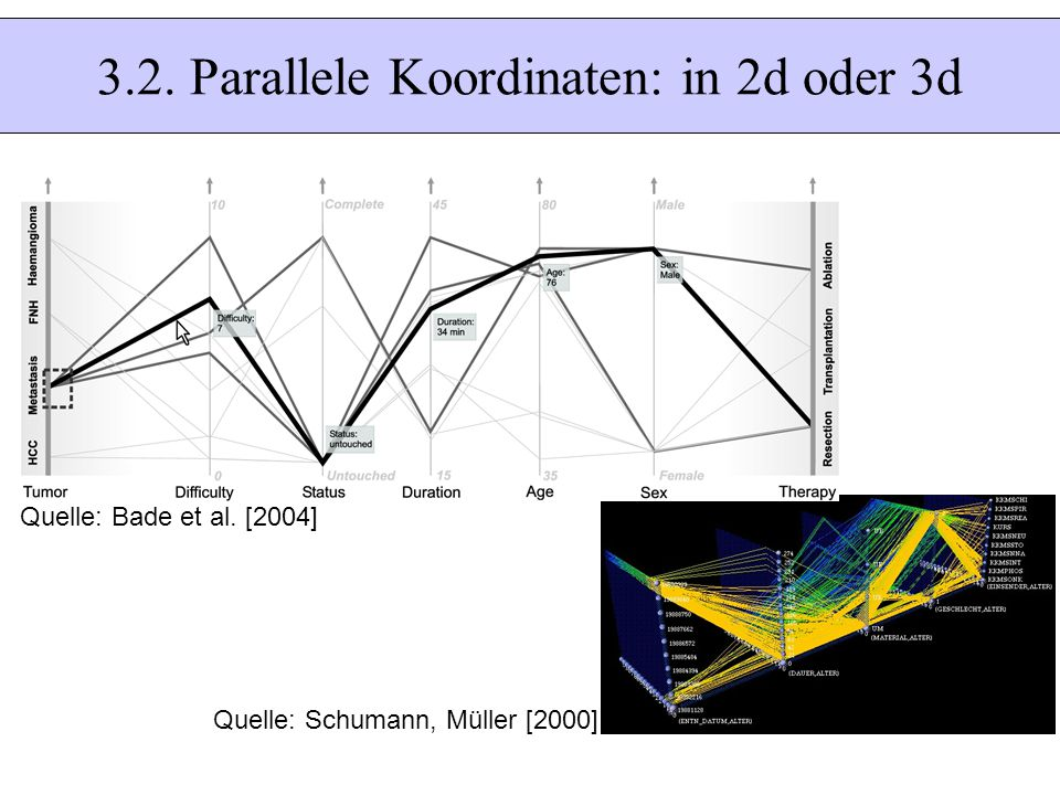 3.2. Parallele Koordinaten: in 2d oder 3d Quelle: Schumann, Müller [2000] Quelle: Bade et al. [2004]