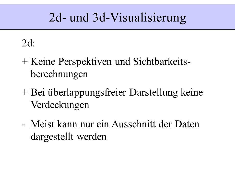 2d- und 3d-Visualisierung 3d: +Ein größerer Teil der Daten kann gleichzeitig dargestellt werden +Bei Nutzung von depth cues (Transparenz, Perspektive, Schatten,...) natürliche 3d- Interpretation -Aufwändige Generierung -Schwer vorhersagbar, welche Teile der Daten sichtbar dargestellt werden