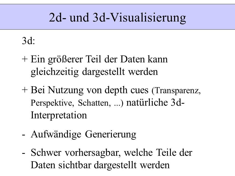 Statische und Dynamische Visualisierung Dynamische Visualisierung: Automatische Veränderung der Visualisierung (Animation) + Veränderungen können beobachtet werden +Trends und qualitative Eigenschaften werden deutlich -Einzelwerte und quantitative Merkmale sind nicht erkennbar