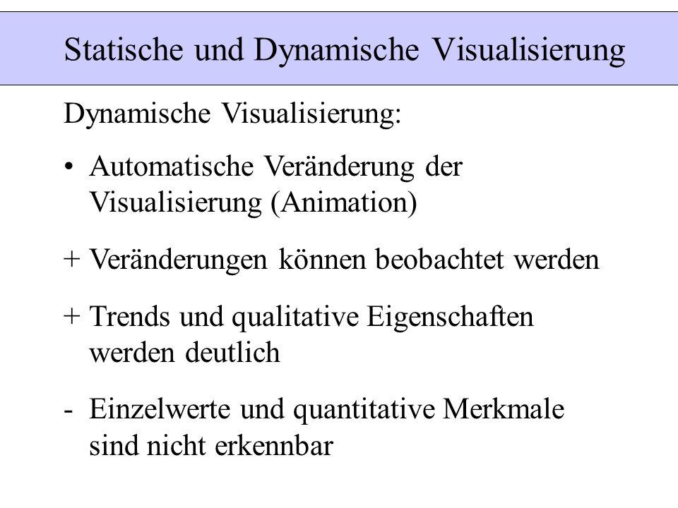 Statische und Dynamische Visualisierung Dynamische Visualisierung: Automatische Veränderung der Visualisierung (Animation) + Veränderungen können beob