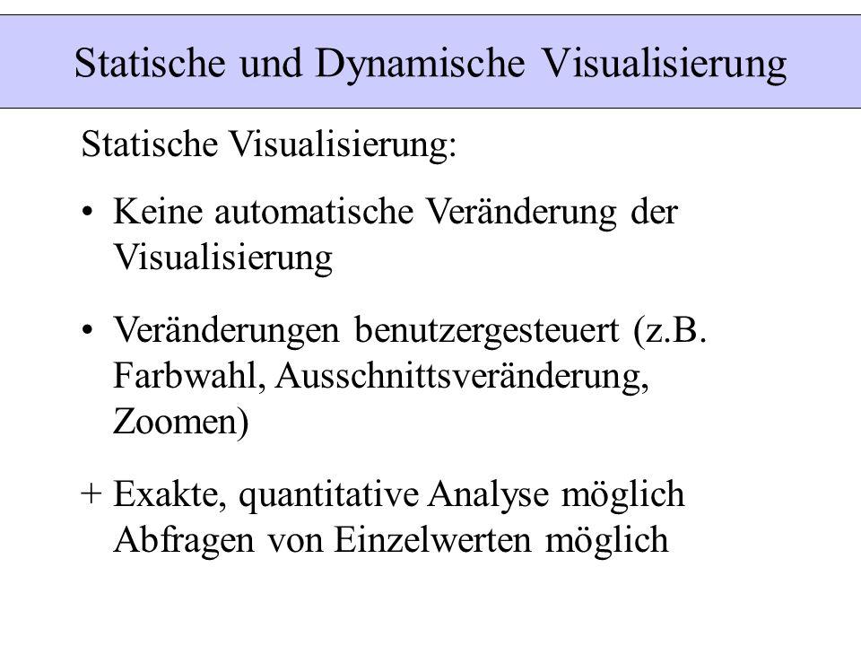 Statische und Dynamische Visualisierung Statische Visualisierung: Keine automatische Veränderung der Visualisierung Veränderungen benutzergesteuert (z