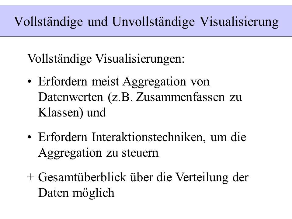 Unvollständige Visualisierungen: Zahl der Dimensionen oder der Wertebereiche entlang der Dimensionen wird reduziert Erfordert Interaktionstechniken, um die Reduktion zu steuern +Analyse von interessanten Bereichen im Beobachtungs- und Merkmalsraum möglich Vollständige und Unvollständige Visualisierung